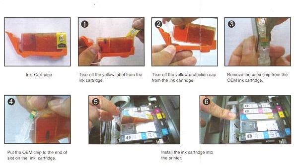 instructions of how to replace the chip