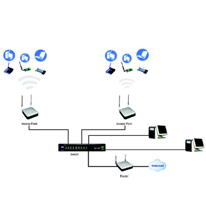 wireless access point gprs core network wiring diagram