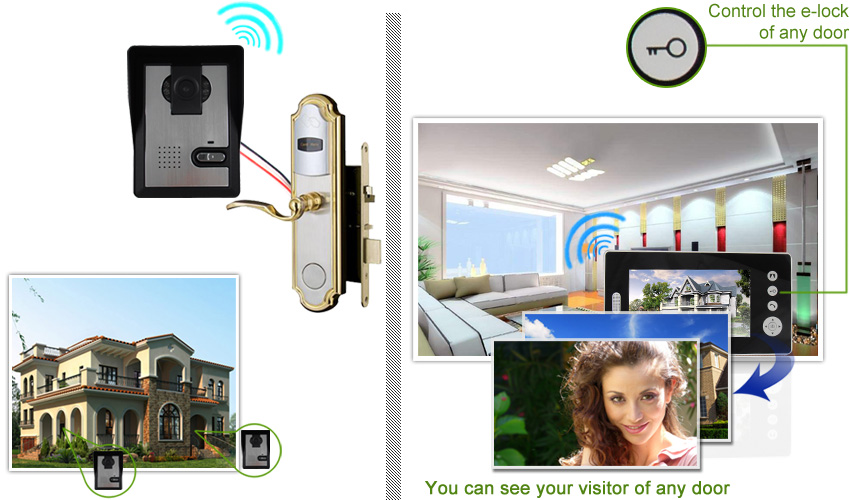 """VD-WJ711C0-3V1 2.4GHz ,Wireless 7.0"""" TFT Monitor 300KP Video Door Phone, with 6-IR LED Night Vision"""