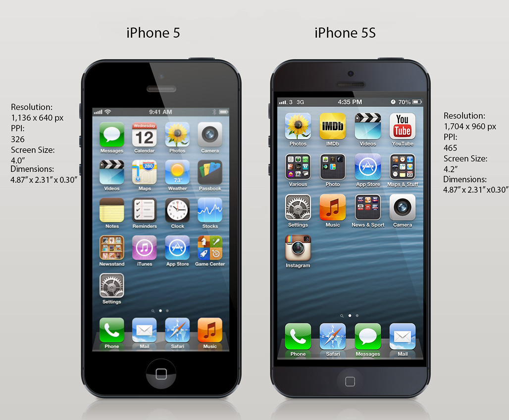 Ready for the New Apple iPhone 5S and iPhone 5C ...