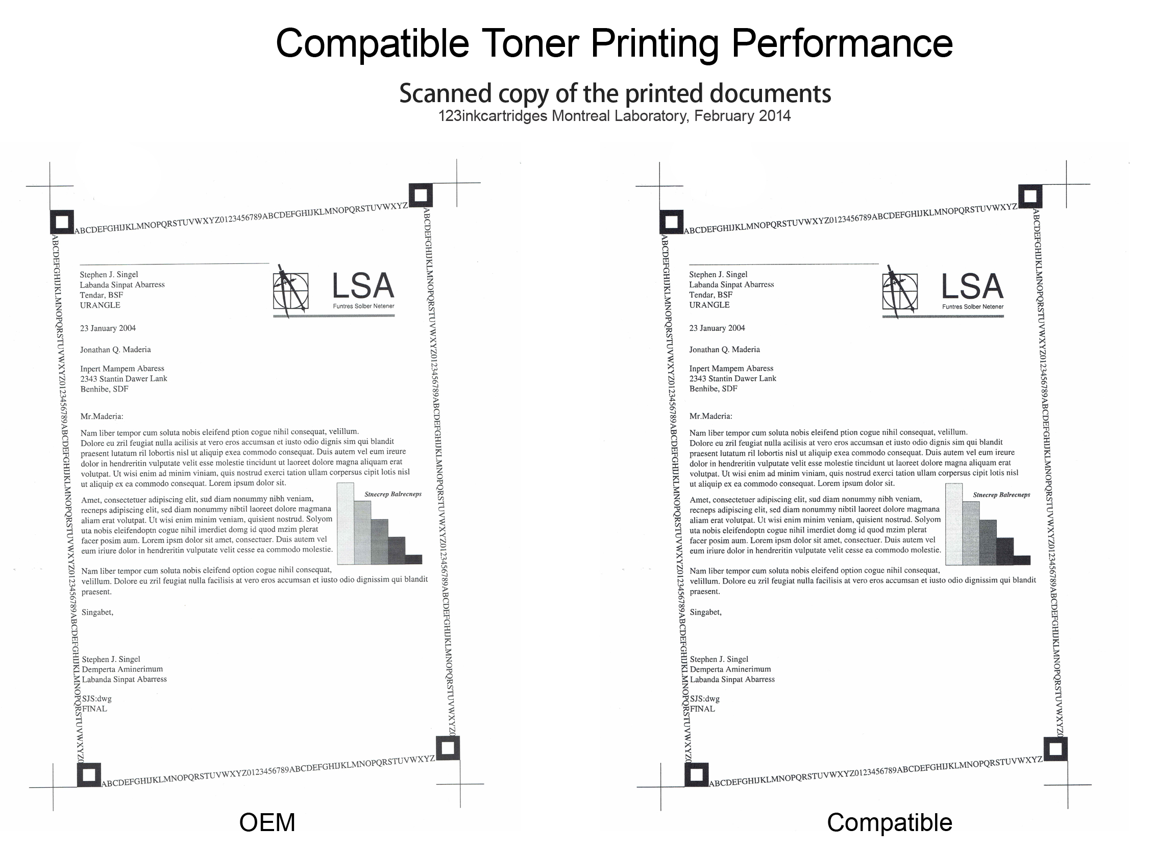 Scanned copy of the ISO19752 printout