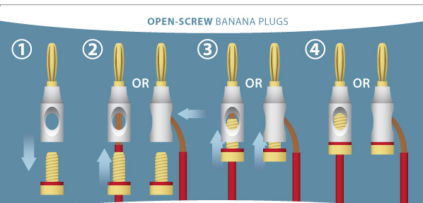how to install open screw banana plugs 123ink ca canada rh blog 123ink ca how to wire a banana plug connecting banana plugs to speakers