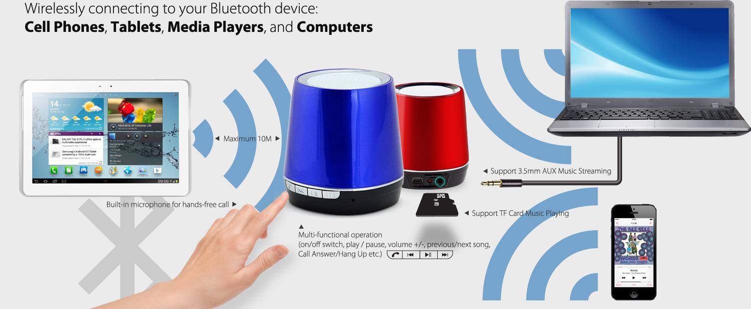 wireless speaker feature