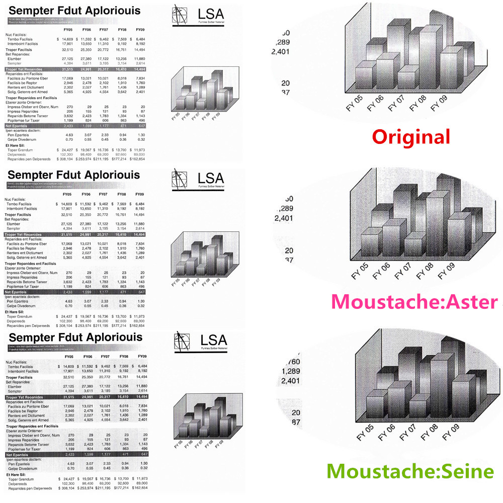 The Comparison Between TN630 & DR630 of Original Brand and of Mousatche