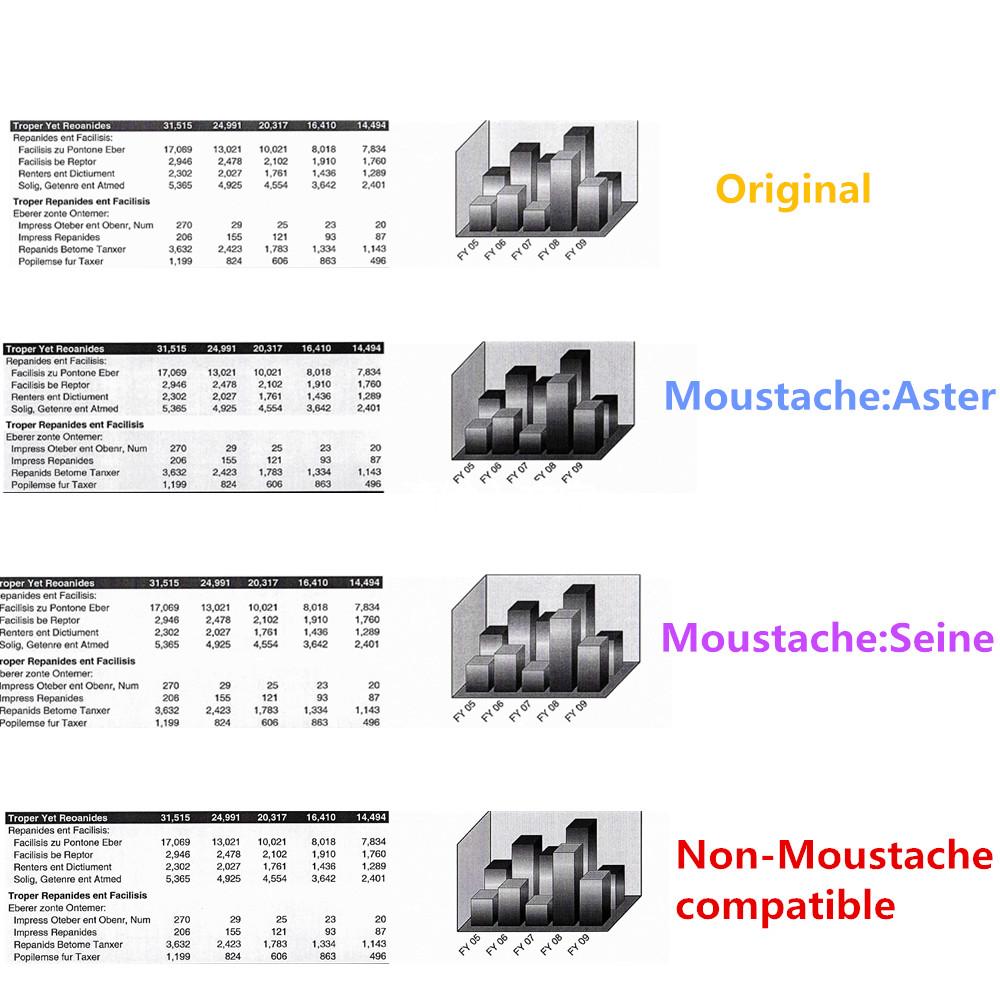 The Comparison Among OEM, Moustache and Non-Moustache Compatible Toner