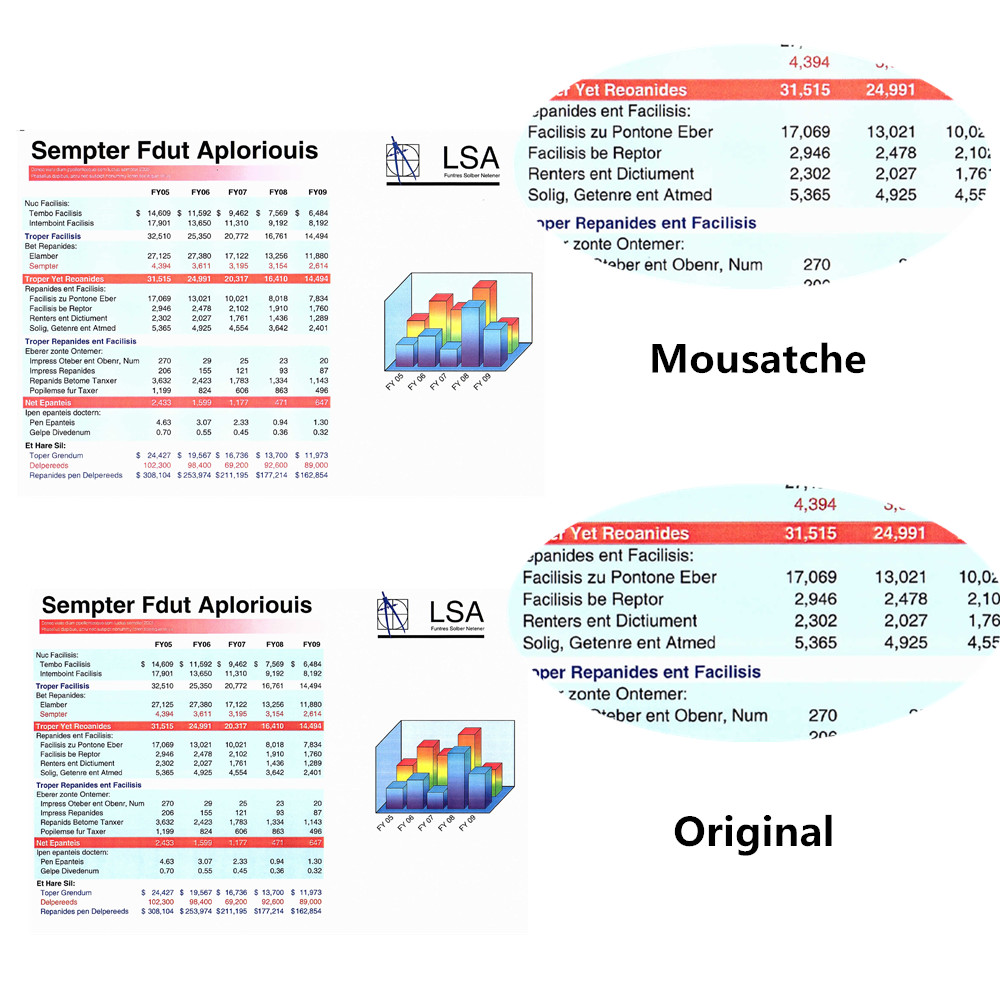 The Comparison Between Original Samsung 406 Series Toners and Moustache Toners