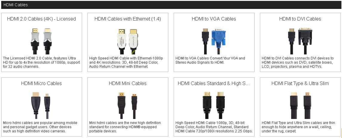 The Types of HDMI Cables