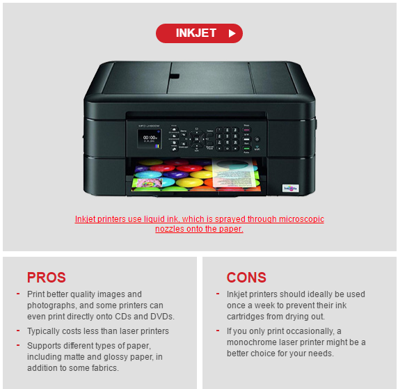 How to buy a printer