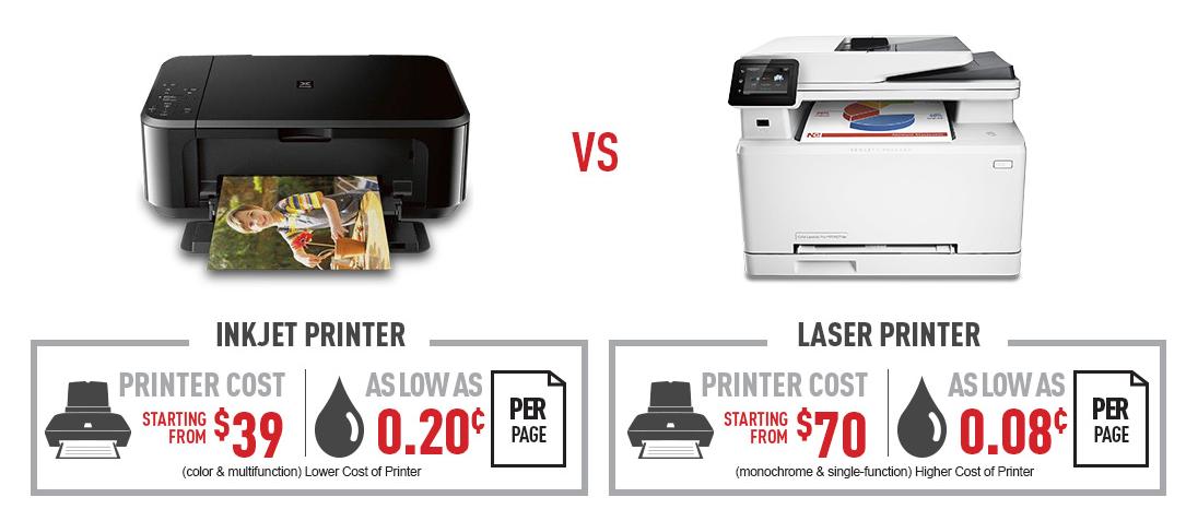 inkjet printing cost vs laserjet printer cost