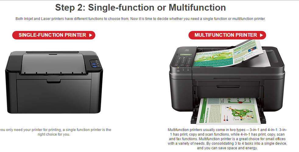 The difference between single function printers vs multifunction (all-in-one) printer